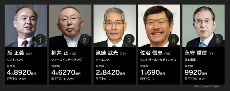 日本の富裕層TOP5